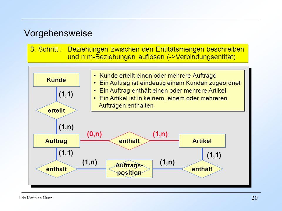 Vorgehensweise 3. Schritt : Beziehungen zwischen den Entitätsmengen beschreiben. und n:m-Beziehungen auflösen (->Verbindungsentität)
