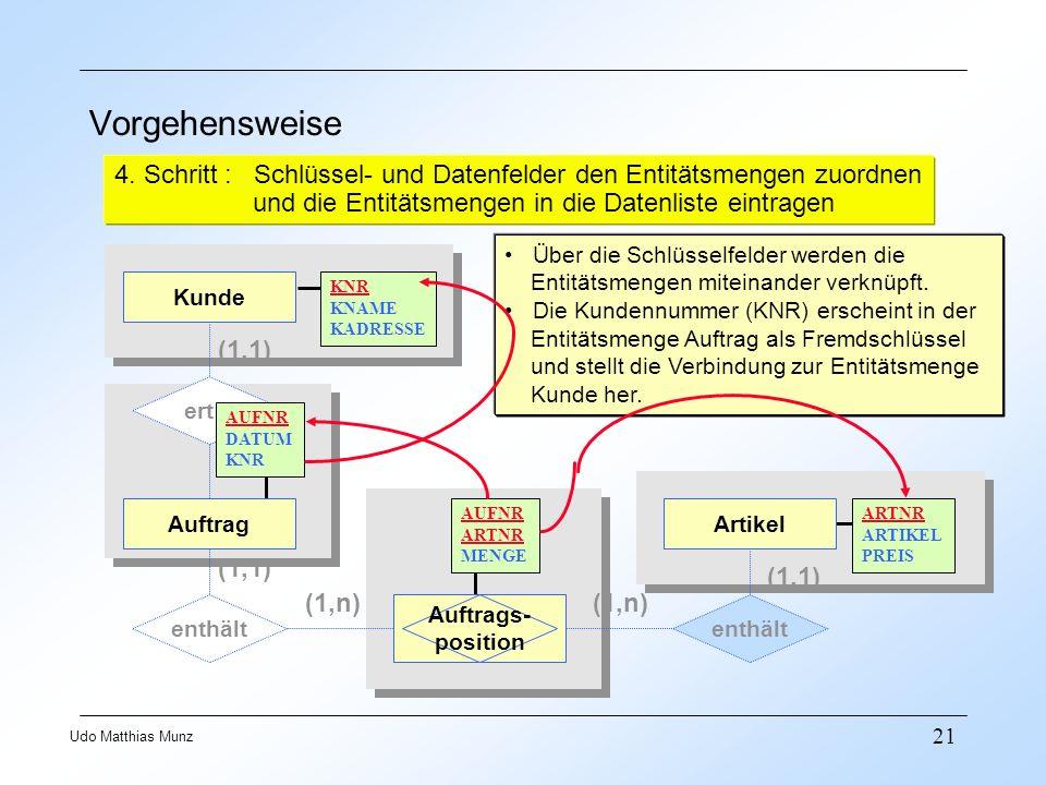 Vorgehensweise 4. Schritt : Schlüssel- und Datenfelder den Entitätsmengen zuordnen. und die Entitätsmengen in die Datenliste eintragen.