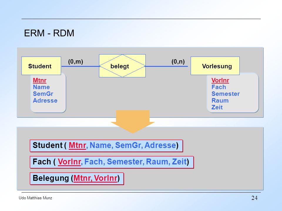 ERM - RDM Student ( Mtnr, Name, SemGr, Adresse)
