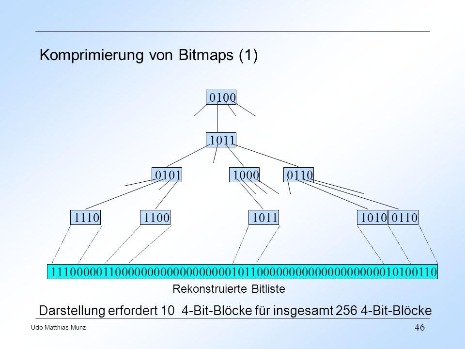 Komprimierung von Bitmaps (1)