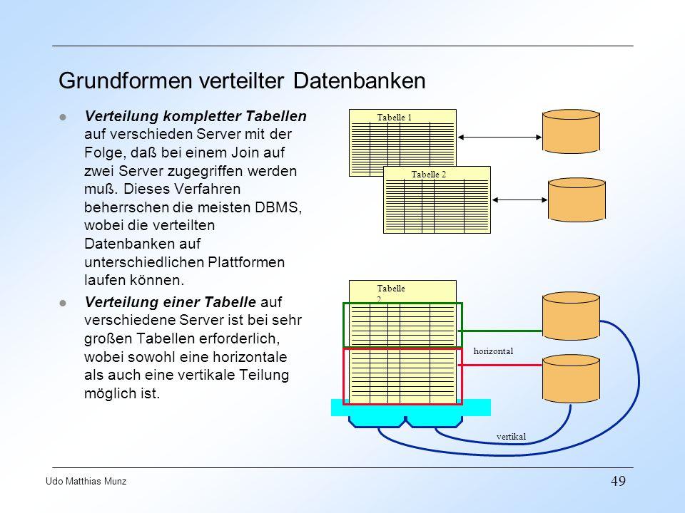 Grundformen verteilter Datenbanken