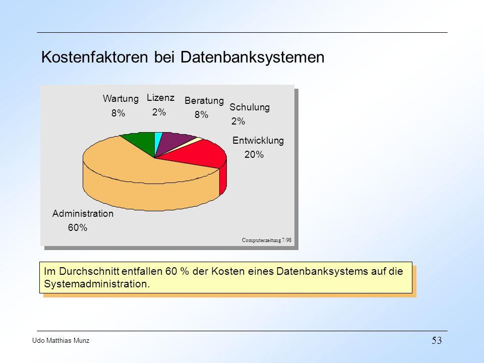 Kostenfaktoren bei Datenbanksystemen