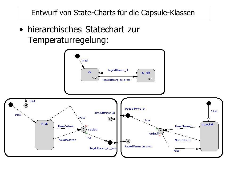 Entwurf von State-Charts für die Capsule-Klassen