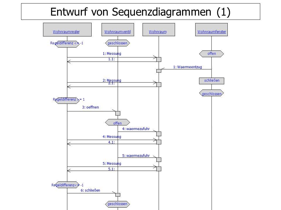 Entwurf von Sequenzdiagrammen (1)