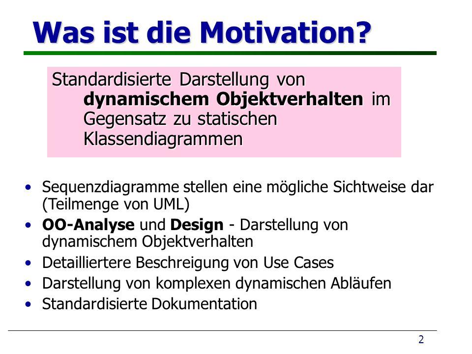 Was ist die Motivation Standardisierte Darstellung von dynamischem Objektverhalten im Gegensatz zu statischen Klassendiagrammen.