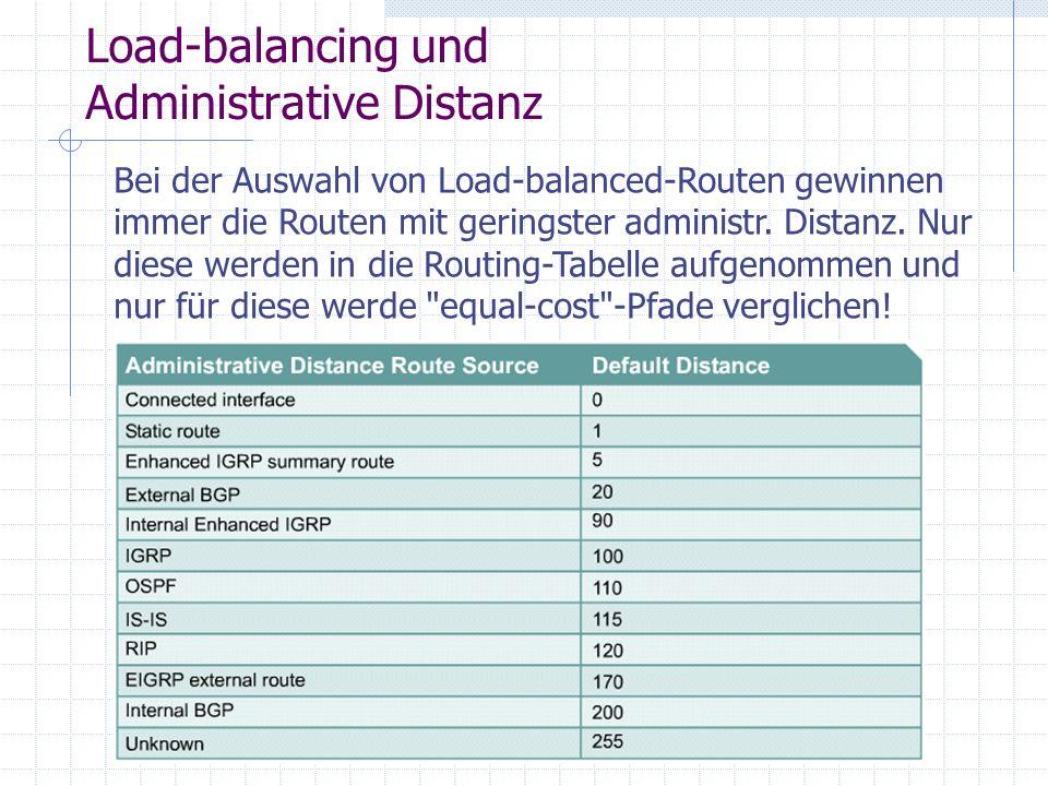 Load-balancing und Administrative Distanz