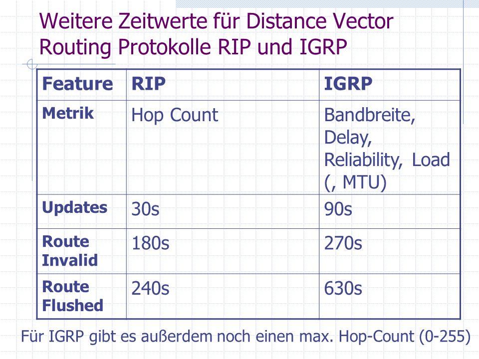 Weitere Zeitwerte für Distance Vector Routing Protokolle RIP und IGRP