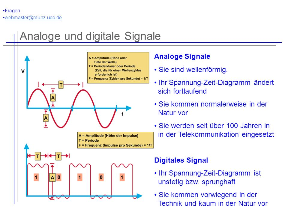 Analoge und digitale Signale