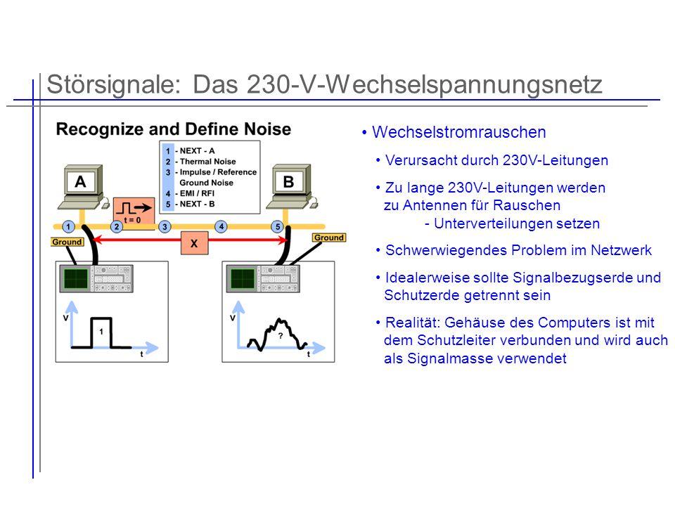 Störsignale: Das 230-V-Wechselspannungsnetz