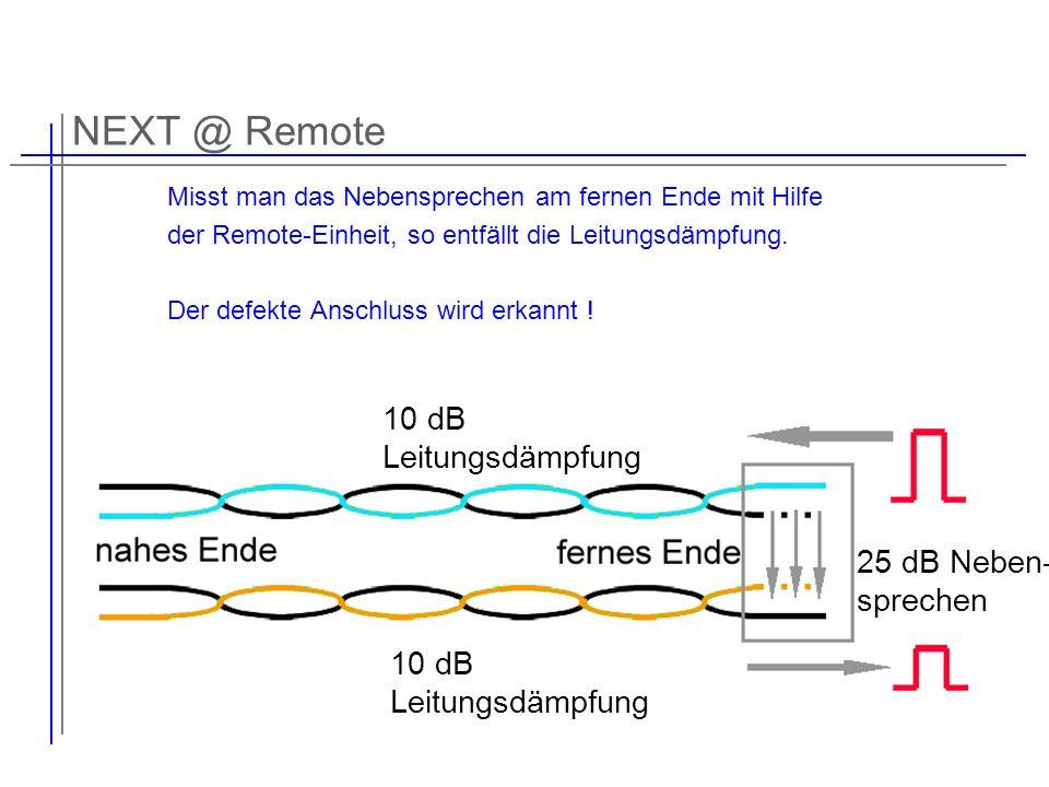 NEXT @ Remote 10 dB Leitungsdämpfung 25 dB Neben-sprechen