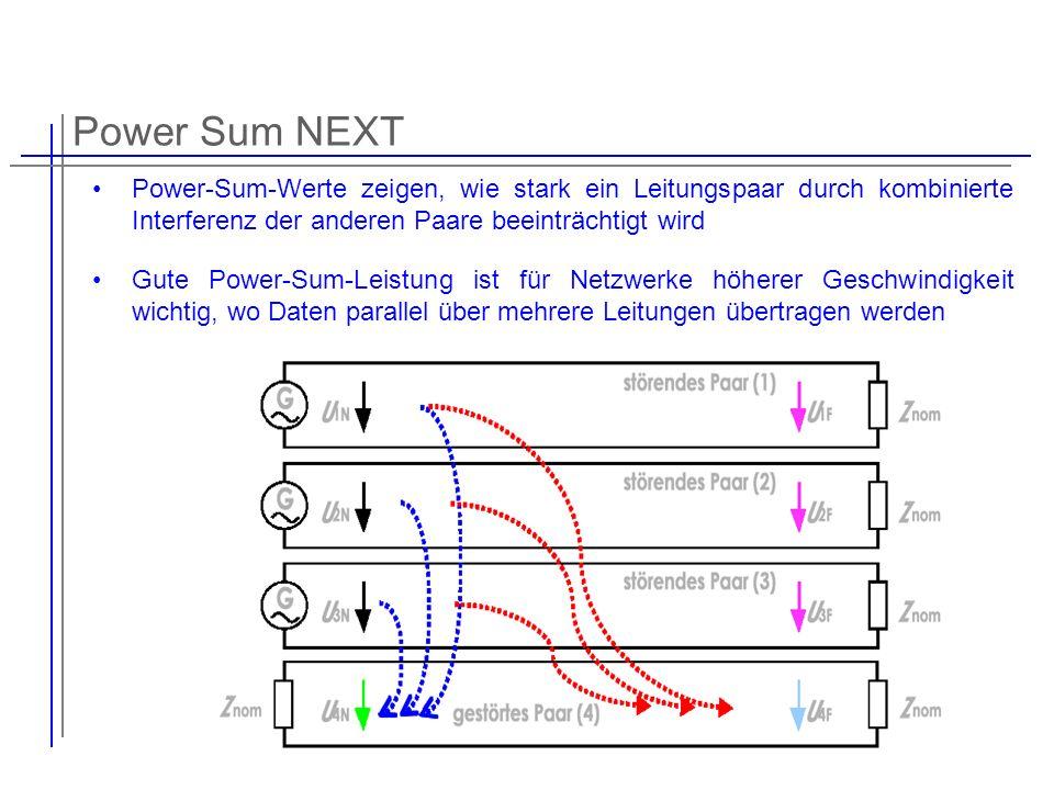 Power Sum NEXT Power-Sum-Werte zeigen, wie stark ein Leitungspaar durch kombinierte Interferenz der anderen Paare beeinträchtigt wird.