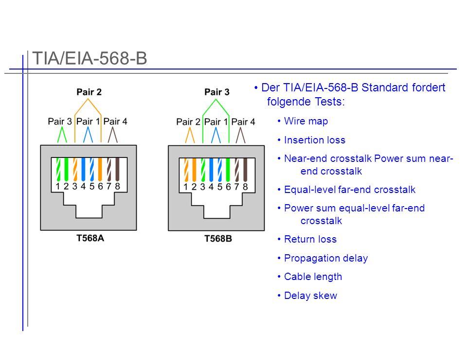 TIA/EIA-568-B Der TIA/EIA-568-B Standard fordert folgende Tests: