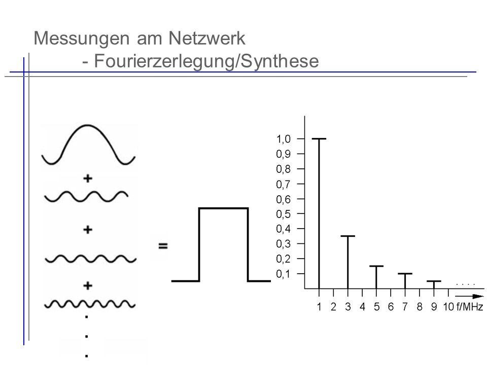 Messungen am Netzwerk - Fourierzerlegung/Synthese