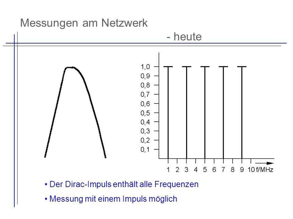 Messungen am Netzwerk - heute