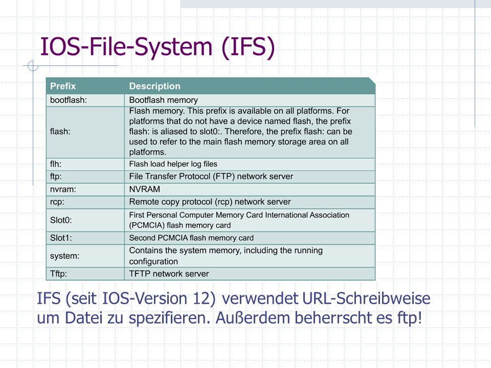 IOS-File-System (IFS)