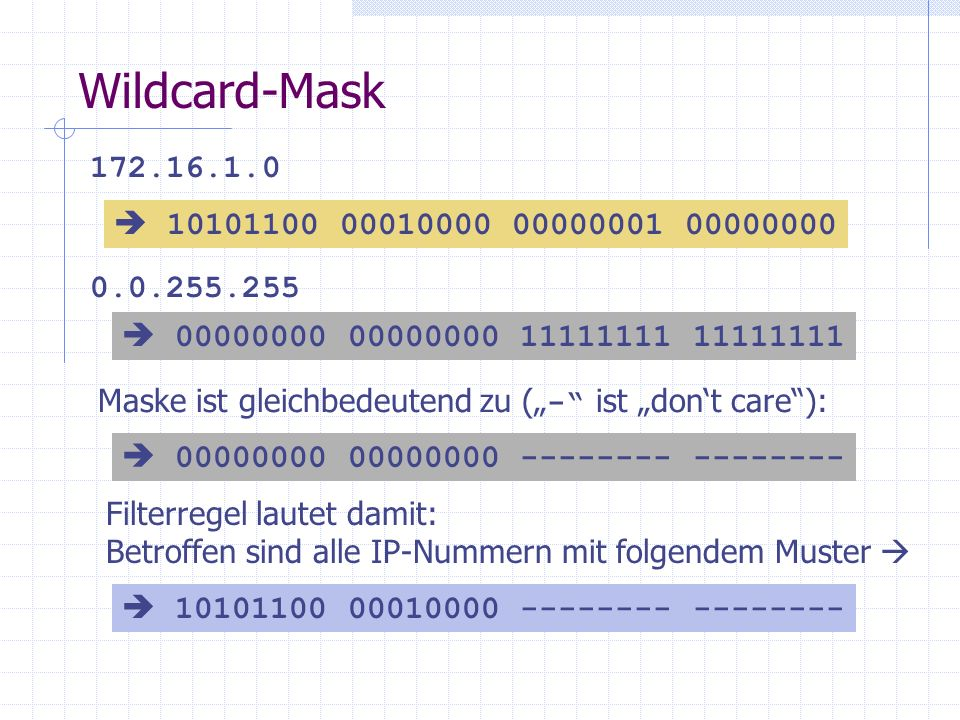 Wildcard-Mask 172.16.1.0.  10101100 00010000 00000001 00000000. 0.0.255.255.  00000000 00000000 11111111 11111111.
