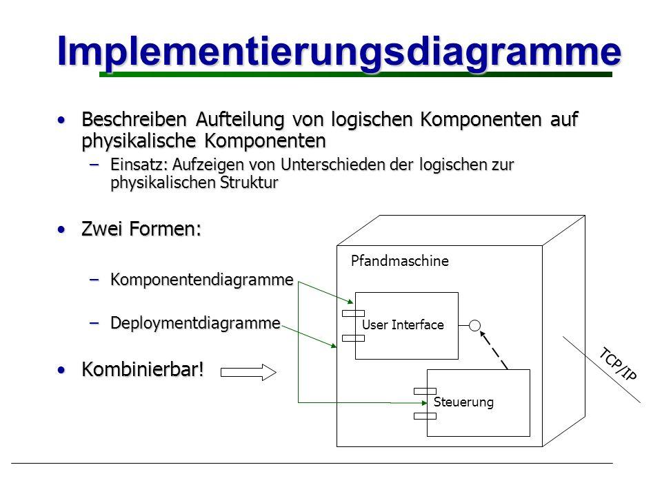 Implementierungsdiagramme