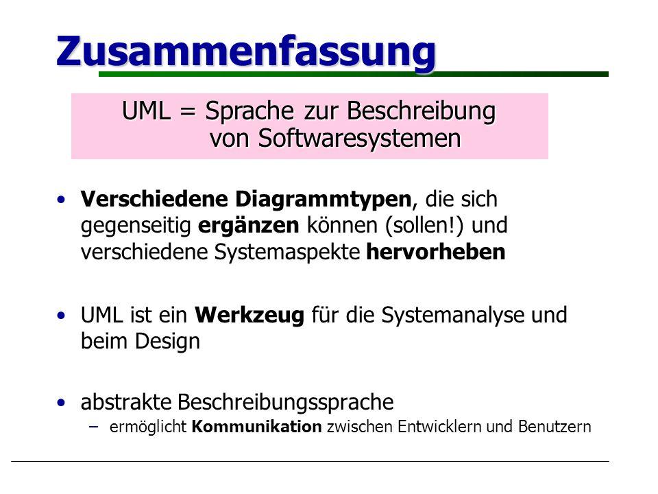 Zusammenfassung UML = Sprache zur Beschreibung von Softwaresystemen
