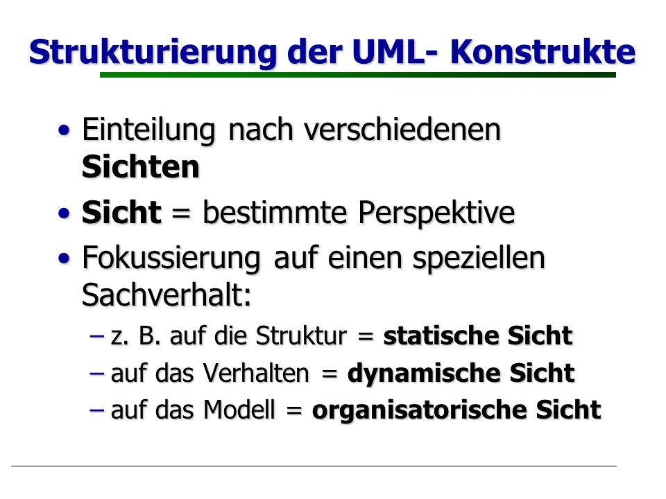 Strukturierung der UML- Konstrukte