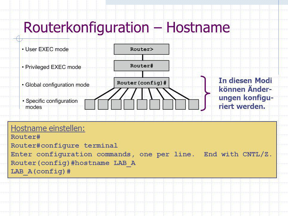 Routerkonfiguration – Hostname