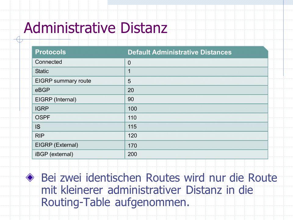 Administrative Distanz