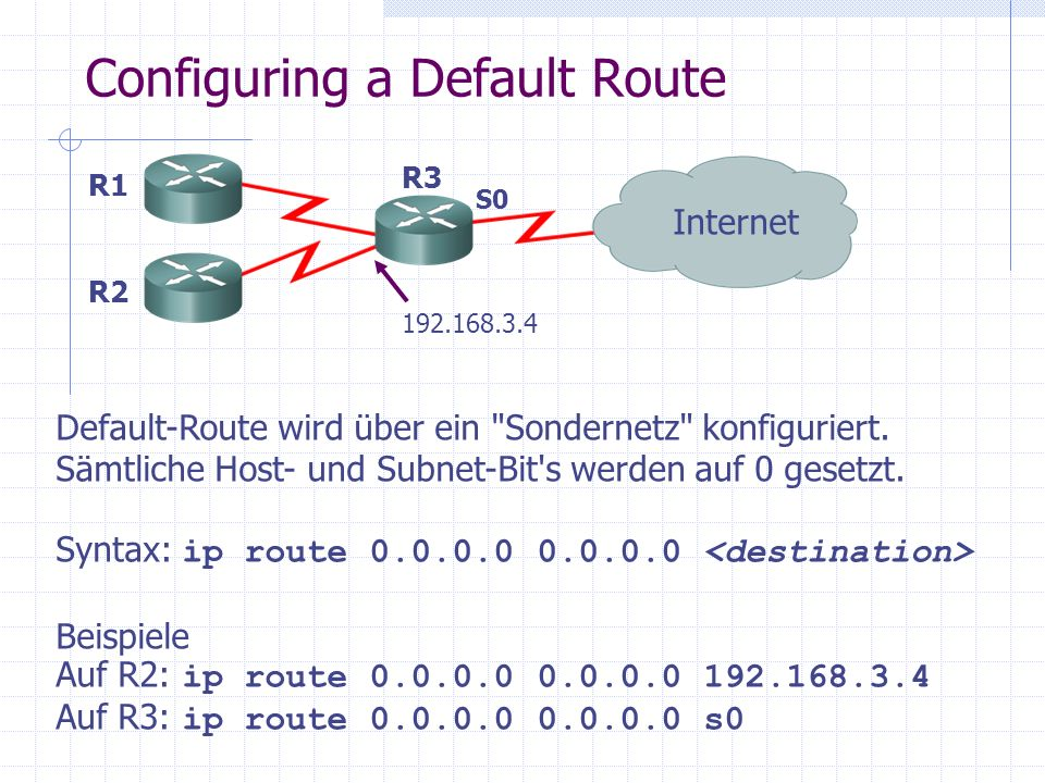 Configuring a Default Route