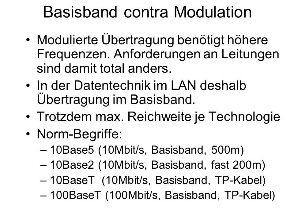 Basisband contra Modulation