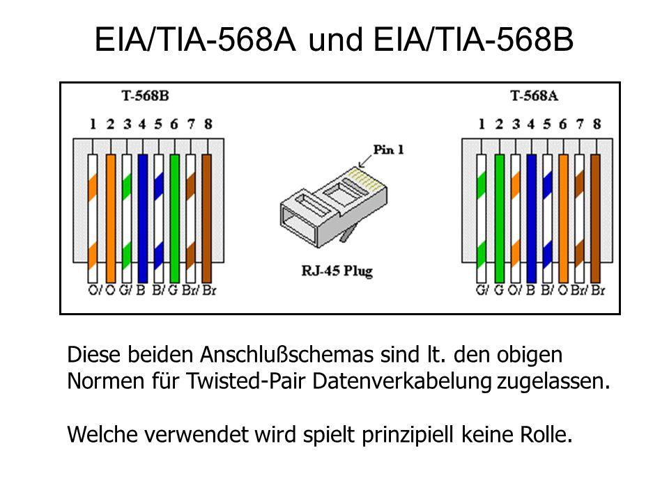 EIA/TIA-568A und EIA/TIA-568B