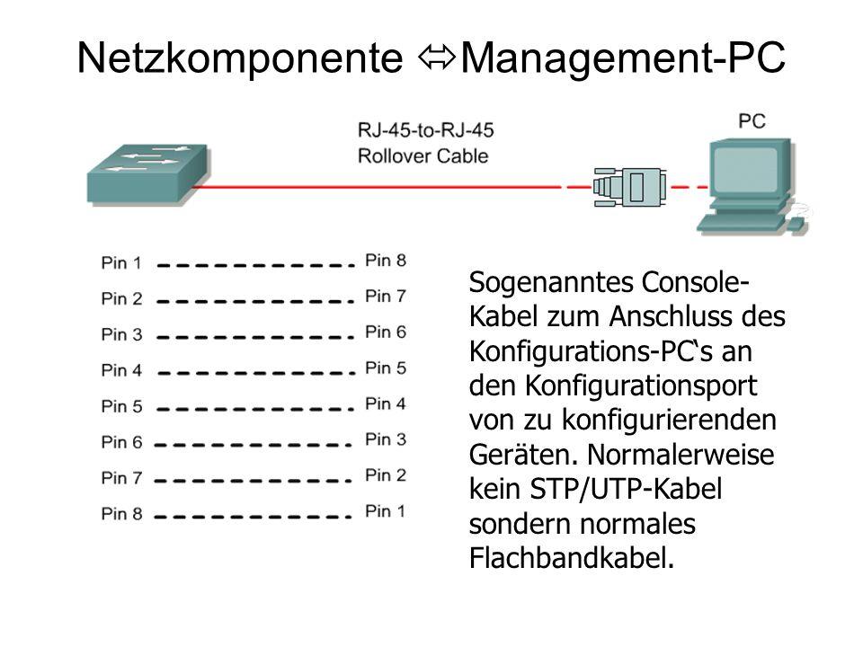 Netzkomponente Management-PC
