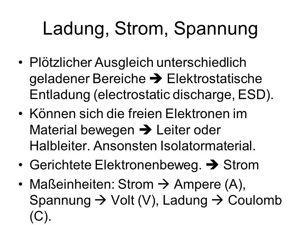 Ladung, Strom, Spannung Plötzlicher Ausgleich unterschiedlich geladener Bereiche  Elektrostatische Entladung (electrostatic discharge, ESD).