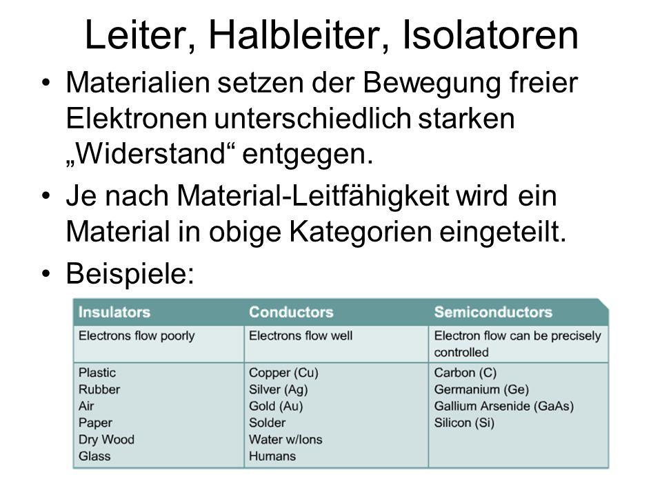 Leiter, Halbleiter, Isolatoren