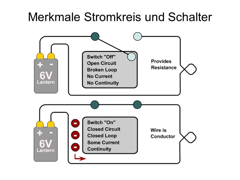 Merkmale Stromkreis und Schalter