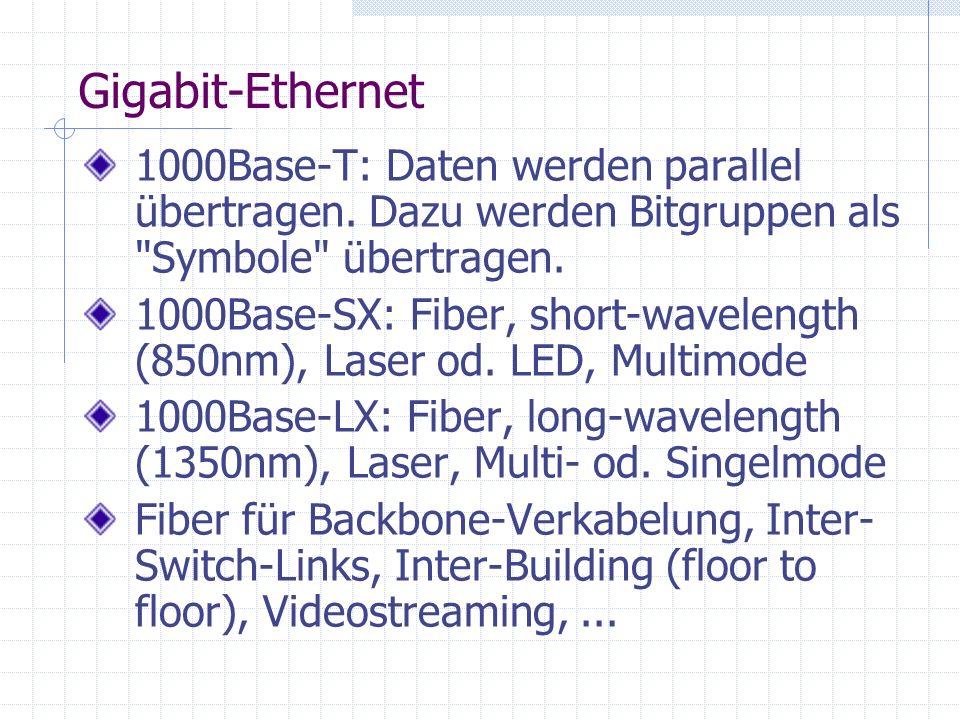 Gigabit-Ethernet 1000Base-T: Daten werden parallel übertragen. Dazu werden Bitgruppen als Symbole übertragen.