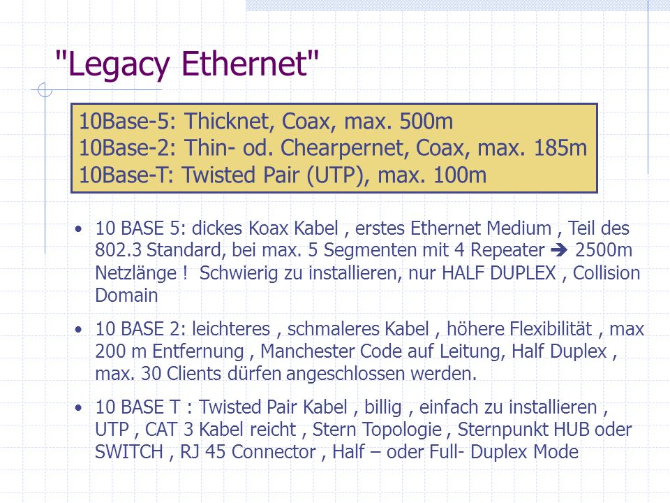 Legacy Ethernet 10Base-5: Thicknet, Coax, max. 500m