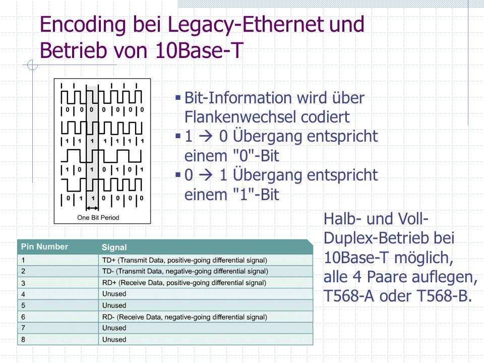 Encoding bei Legacy-Ethernet und Betrieb von 10Base-T
