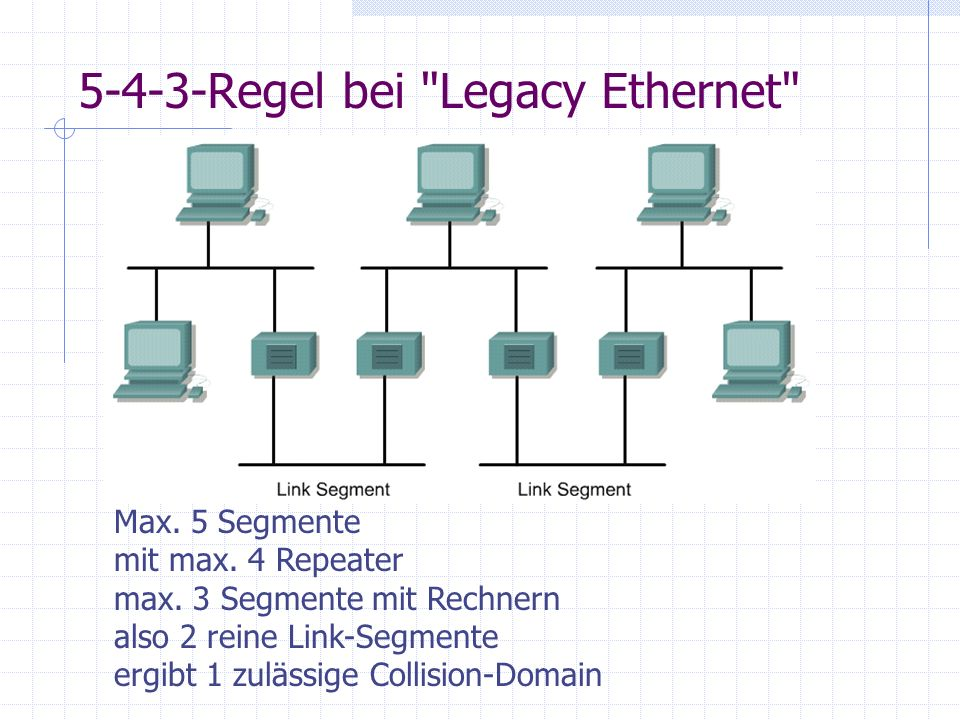 5-4-3-Regel bei Legacy Ethernet
