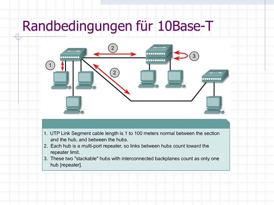 Randbedingungen für 10Base-T