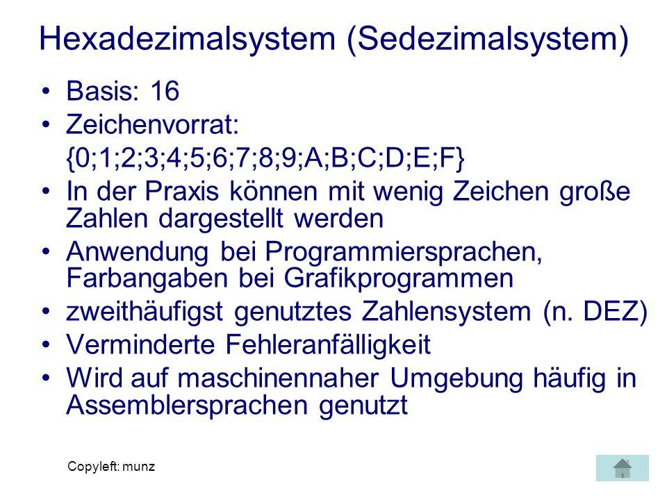 Hexadezimalsystem (Sedezimalsystem)