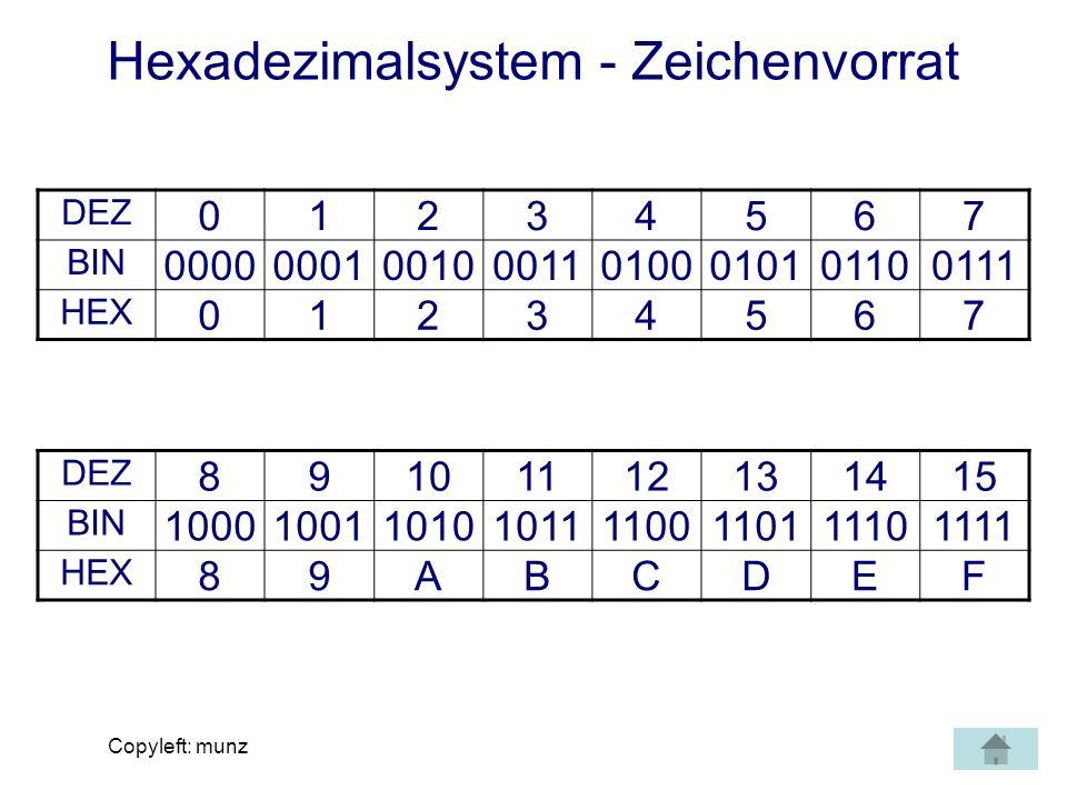 Hexadezimalsystem - Zeichenvorrat