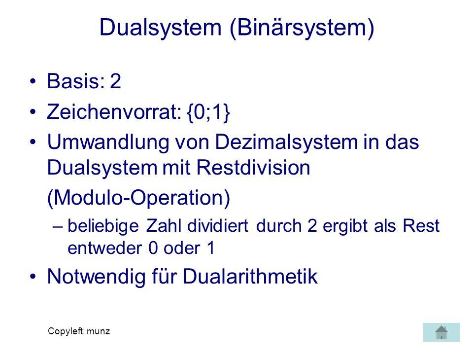Dualsystem (Binärsystem)