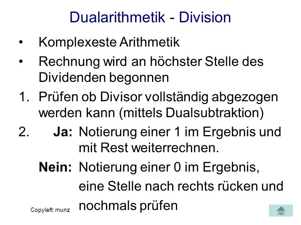 Dualarithmetik - Division