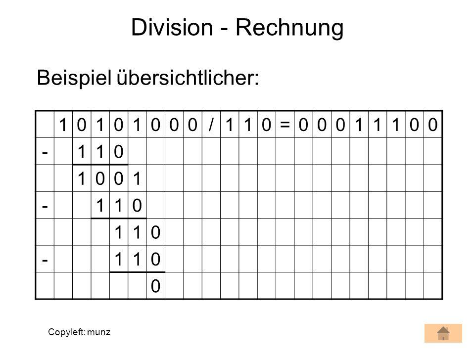 Division - Rechnung Beispiel übersichtlicher: 1 / = - Copyleft: munz