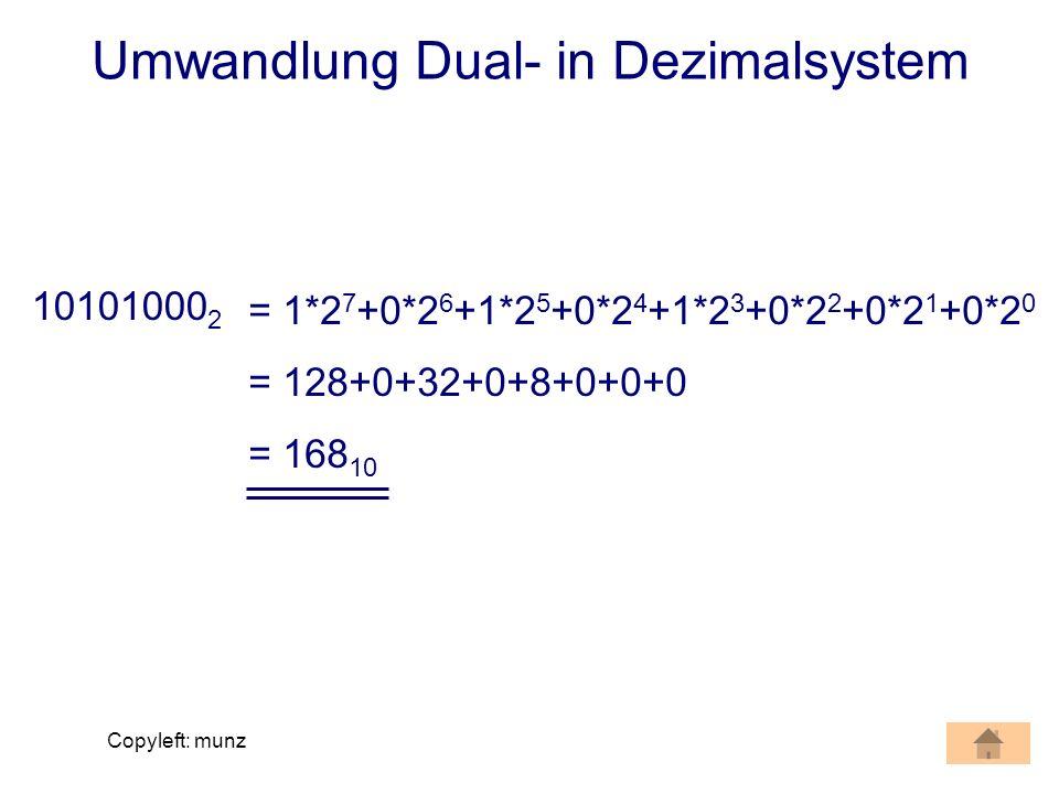Umwandlung Dual- in Dezimalsystem