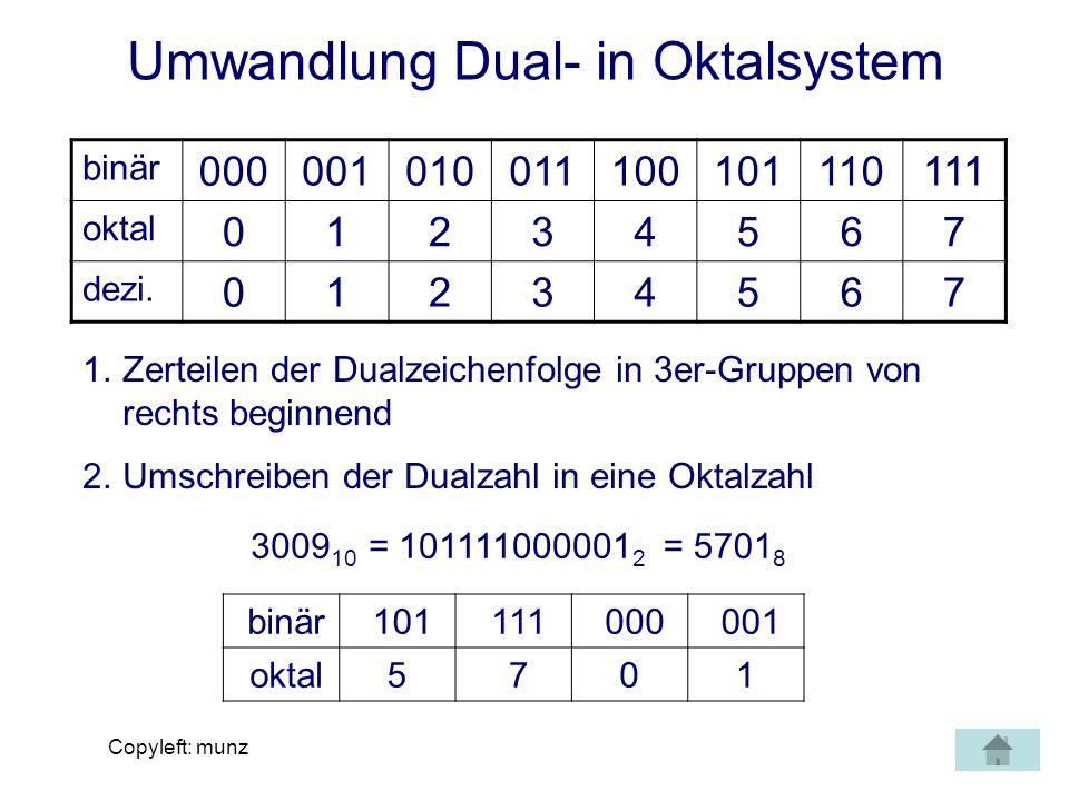 Umwandlung Dual- in Oktalsystem