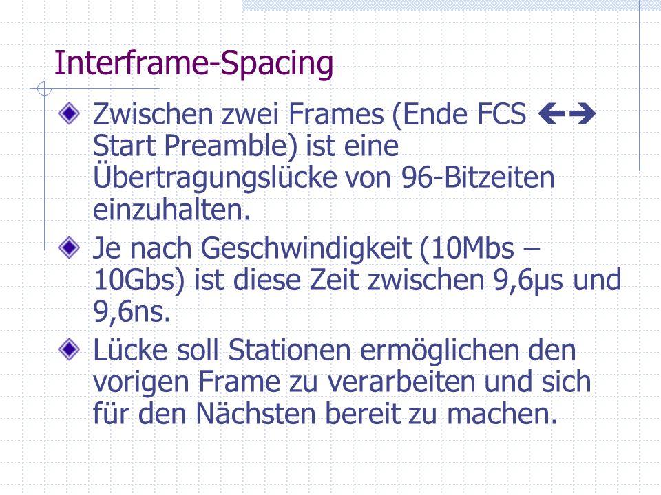 Interframe-SpacingZwischen zwei Frames (Ende FCS  Start Preamble) ist eine Übertragungslücke von 96-Bitzeiten einzuhalten.