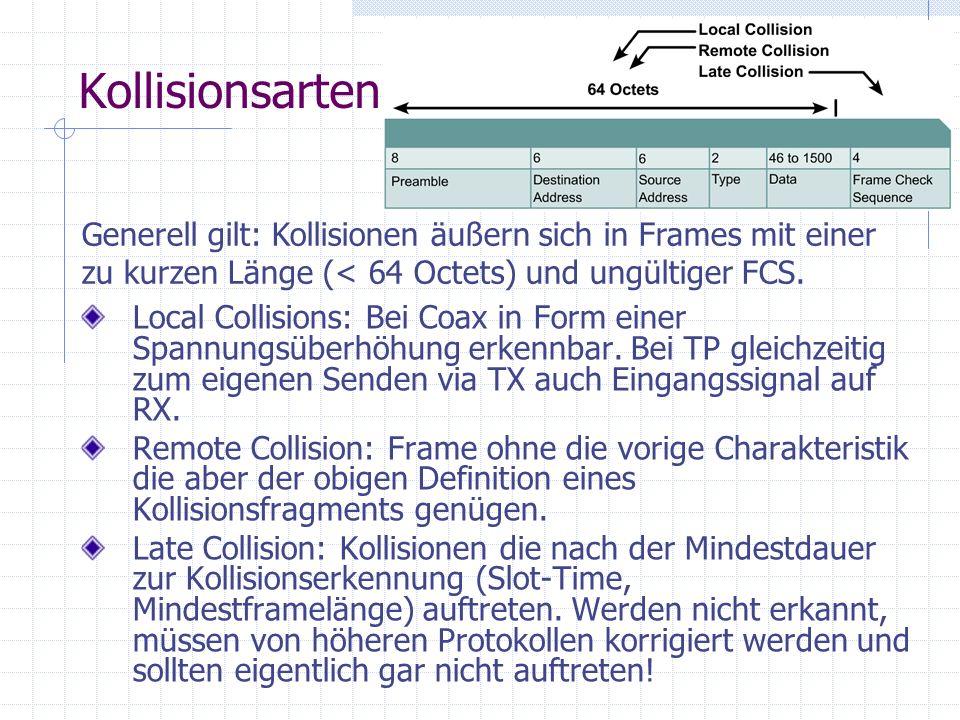 KollisionsartenGenerell gilt: Kollisionen äußern sich in Frames mit einer zu kurzen Länge (< 64 Octets) und ungültiger FCS.
