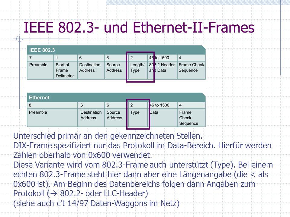 IEEE 802.3- und Ethernet-II-Frames