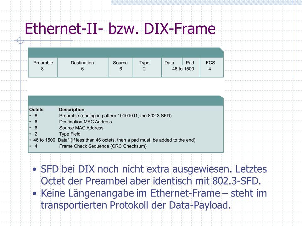 Ethernet-II- bzw. DIX-Frame