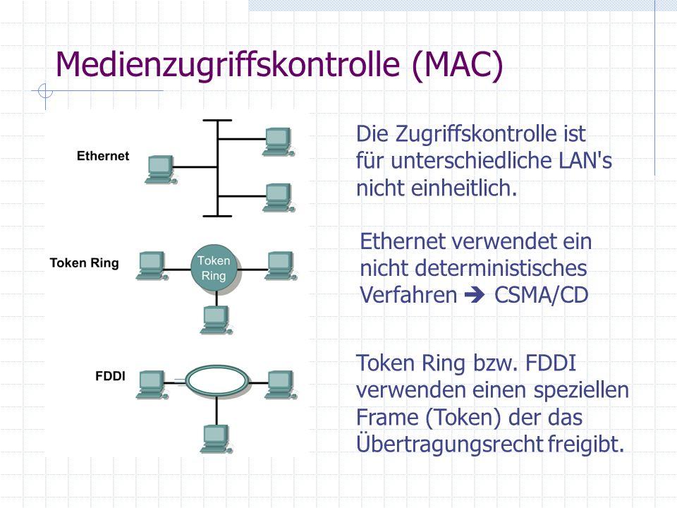 Medienzugriffskontrolle (MAC)