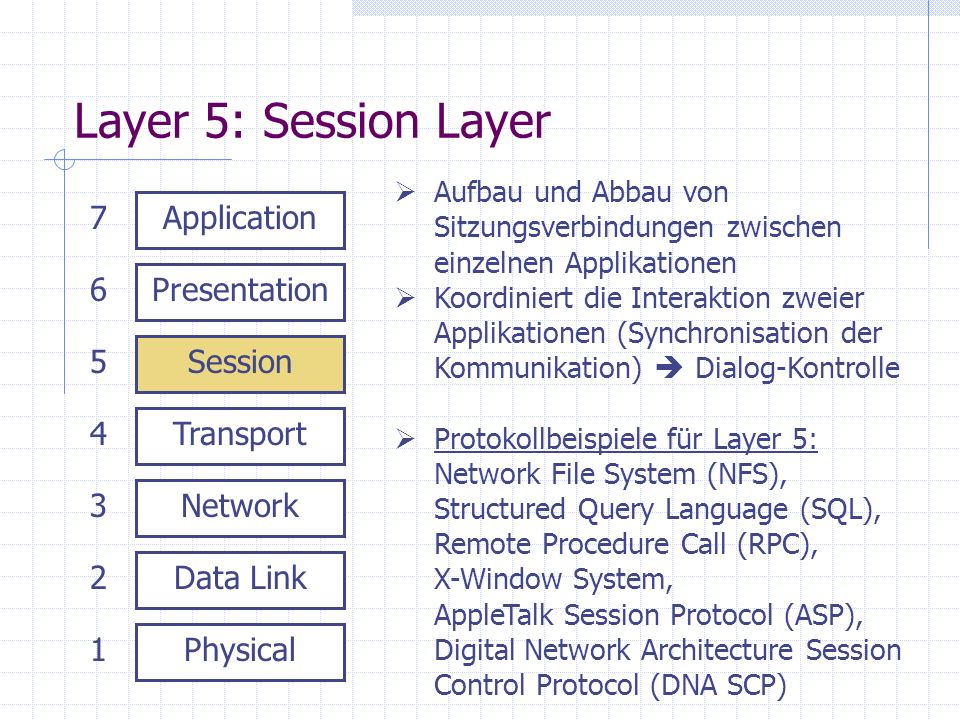 Layer 5: Session Layer 7 Application 6 Presentation 5 Session 4